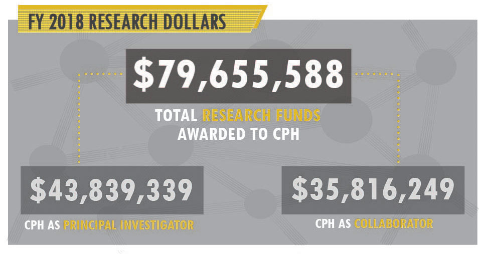 ResearchDollars_FY18