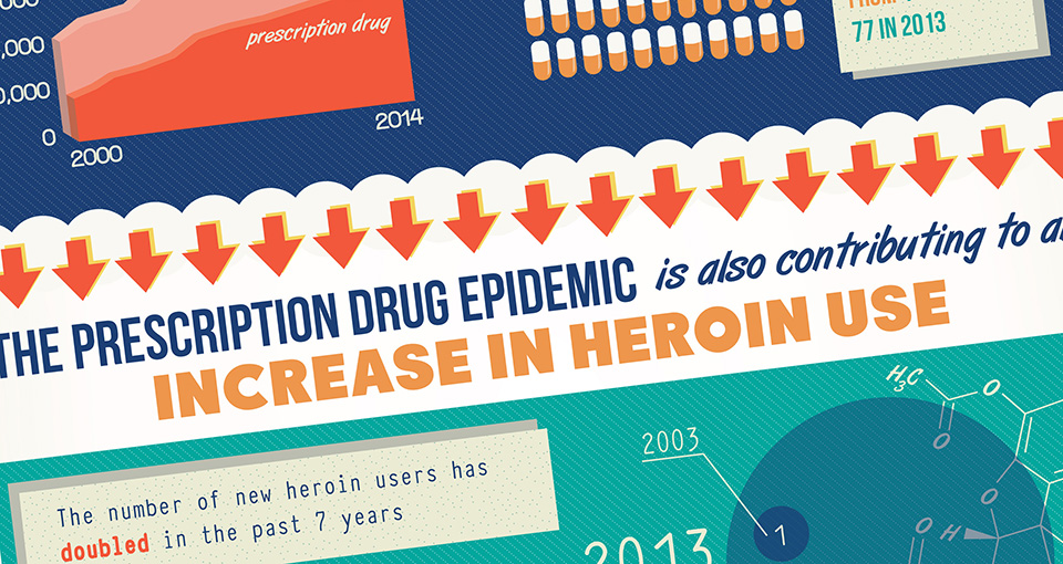 Partial image of an infographic about drug misuse