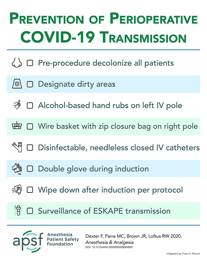 prevention of covid-19 in operating rooms infographic
